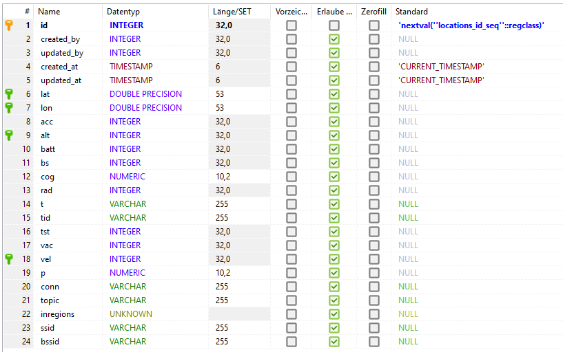 Screenshot Location Table.png